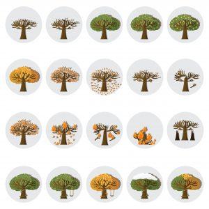chge-trees